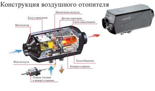 автономный дизельный отопитель салона автомобиля
