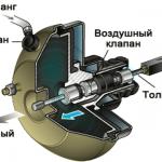 вакуумный усилитель тормозов и его регулировка