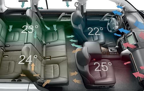 работа климат контроля в автомобиле
