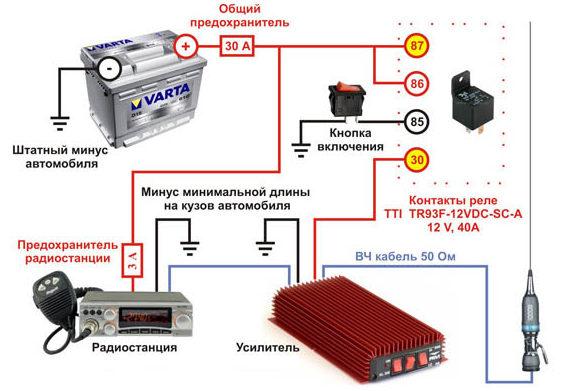 схема усиления антенны